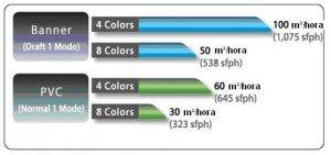 Seiko color painterh74s - velocidade