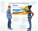 Smart Board E70: tela plana interativa