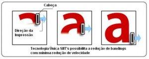 Seiko color painterh74s - smart pass technology